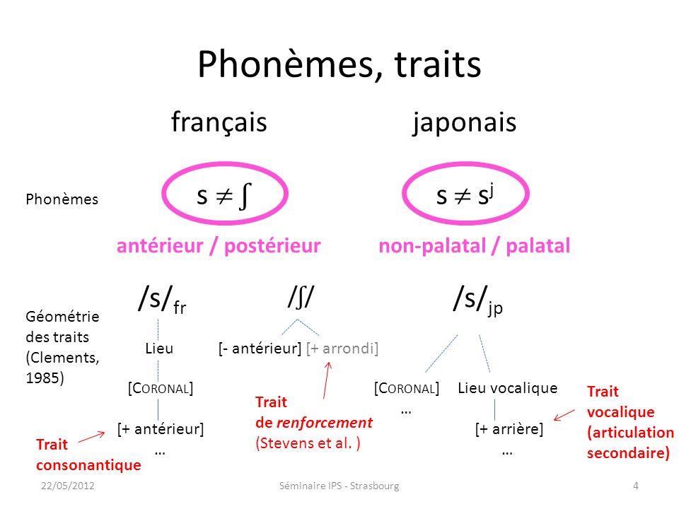 Phonèmes, traits 4 français s ʃ japonais s s j antérieur / postérieurnon-palatal / palatal Phonèmes Géométrie des traits (Clements, 1985) [C ORONAL ] [+ antérieur] … Lieu vocalique [+ arrière] … Trait vocalique (articulation secondaire) Trait consonantique Lieu /s/ fr /s/ jp [C ORONAL ] … [- antérieur] [+ arrondi] /ʃ//ʃ/ Trait de renforcement (Stevens et al.