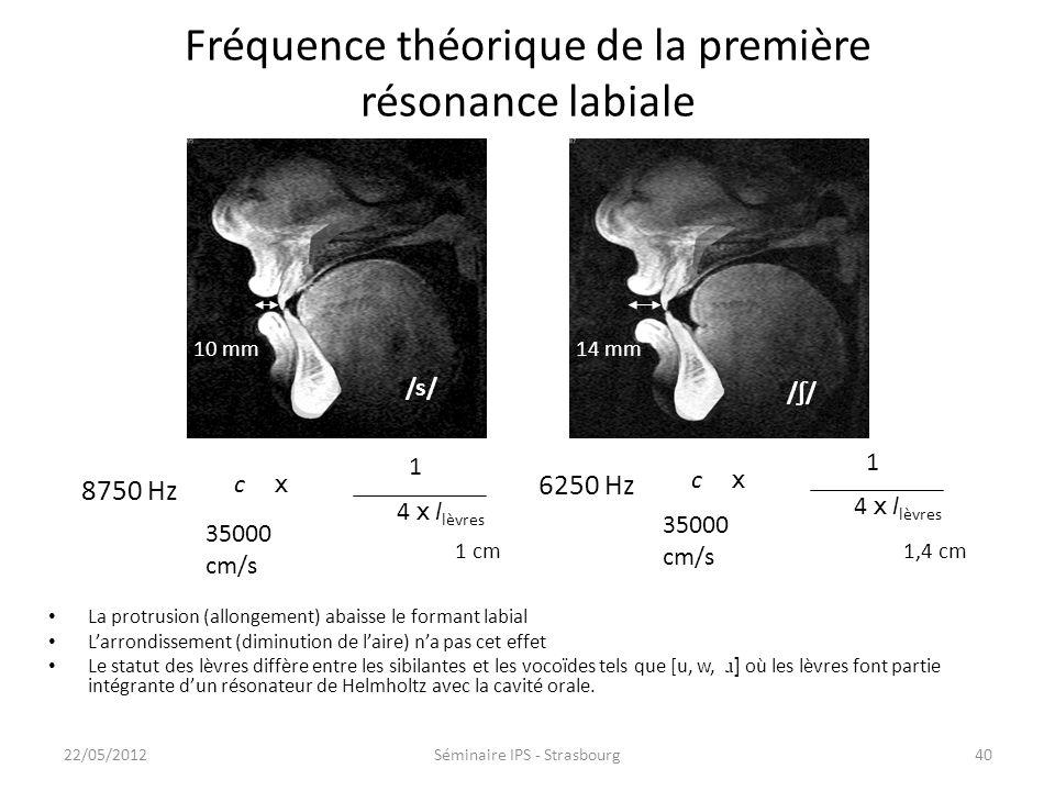 39 Fonctions de transfert calculées (simulation 3D ; méthode des éléments finis) Spectre moyen du bruit réel Normal Lèvres seulement Sans lèvres Les l