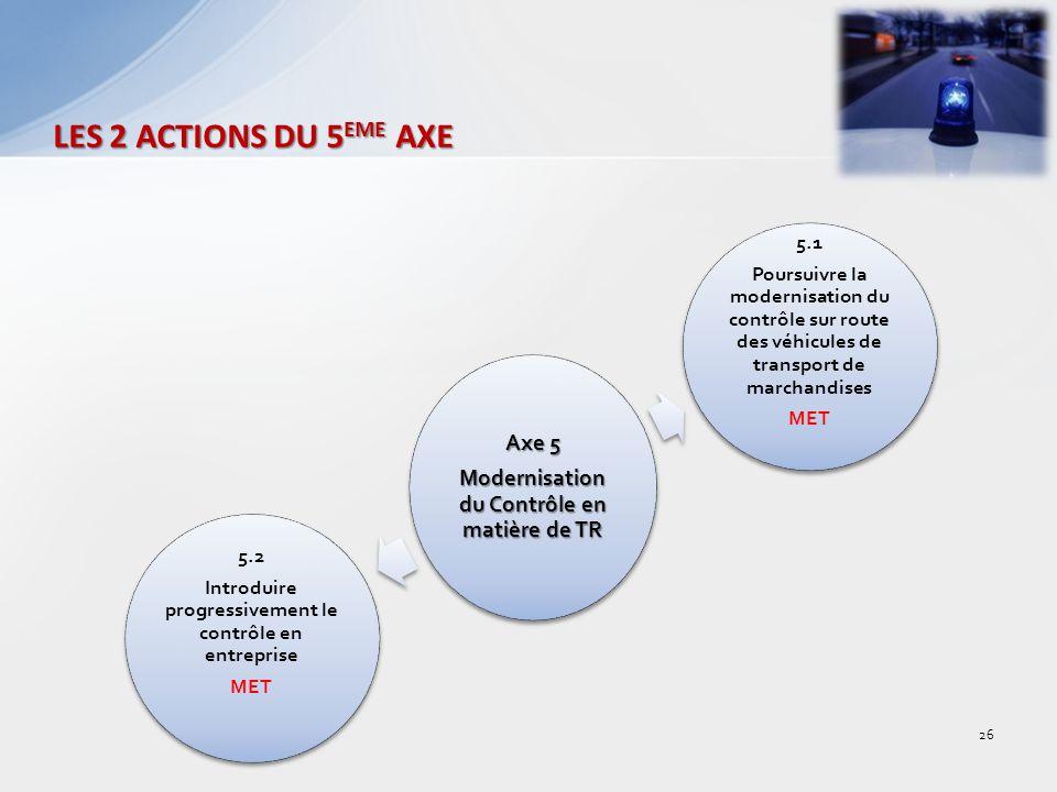 LES 2 ACTIONS DU 5 EME AXE Axe 5 Modernisation du Contrôle en matière de TR 5.2 Introduire progressivement le contrôle en entreprise MET 5.1 Poursuivre la modernisation du contrôle sur route des véhicules de transport de marchandises MET 26