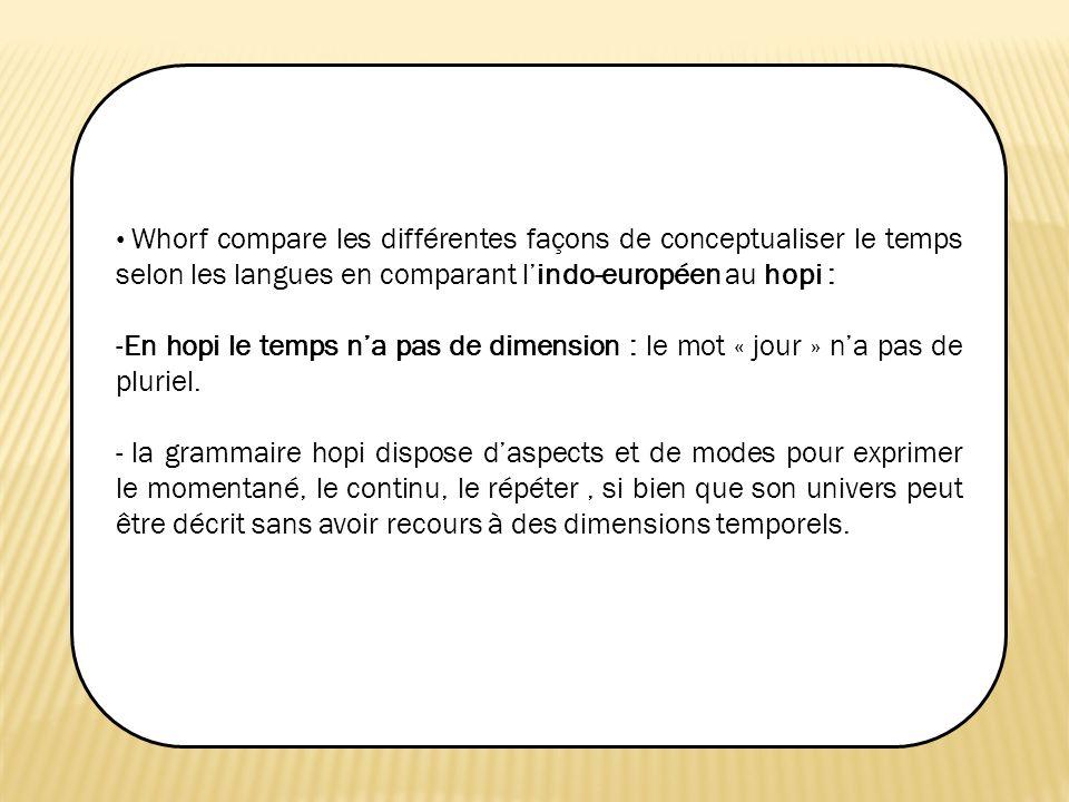 Whorf compare les différentes façons de conceptualiser le temps selon les langues en comparant lindo-européen au hopi : -En hopi le temps na pas de di