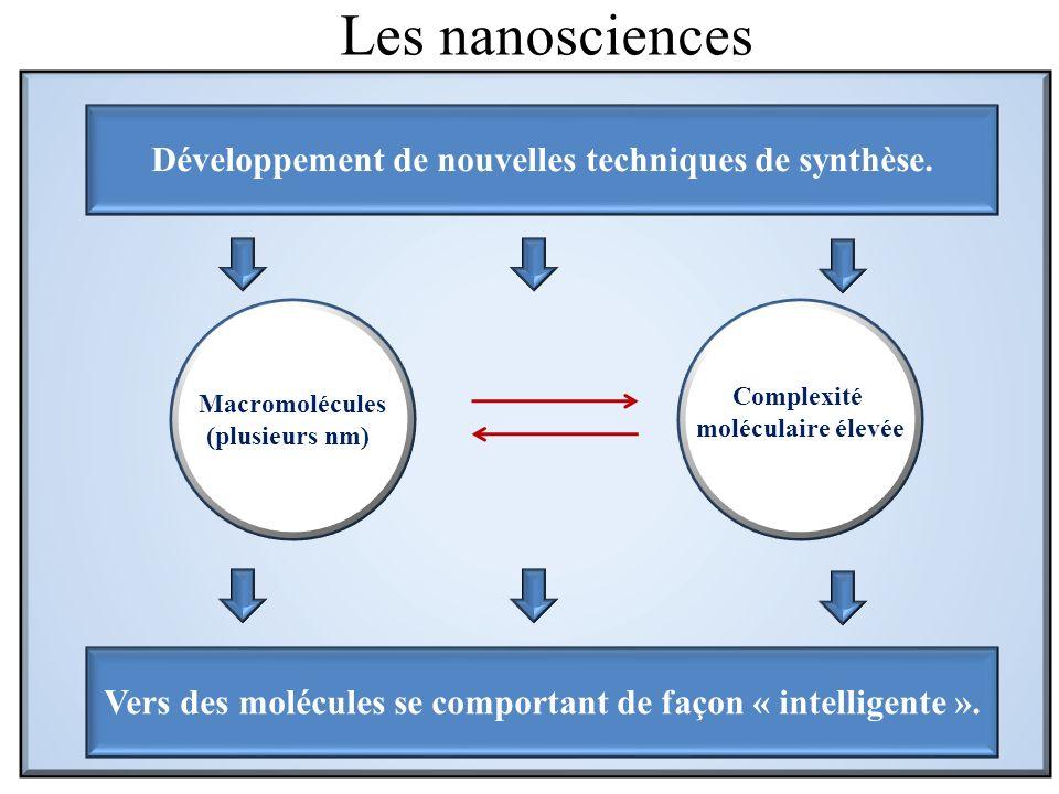 Les nanosciences Développement de nouvelles techniques de synthèse. Macromolécules (plusieurs nm) Complexité moléculaire élevée Vers des molécules se