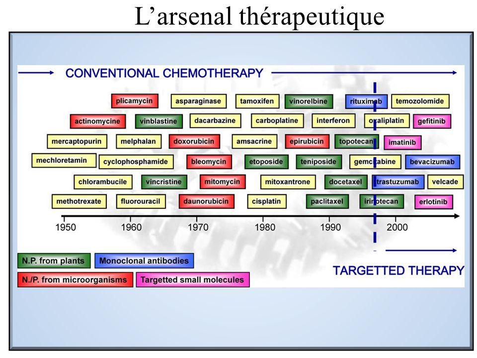 Larsenal thérapeutique