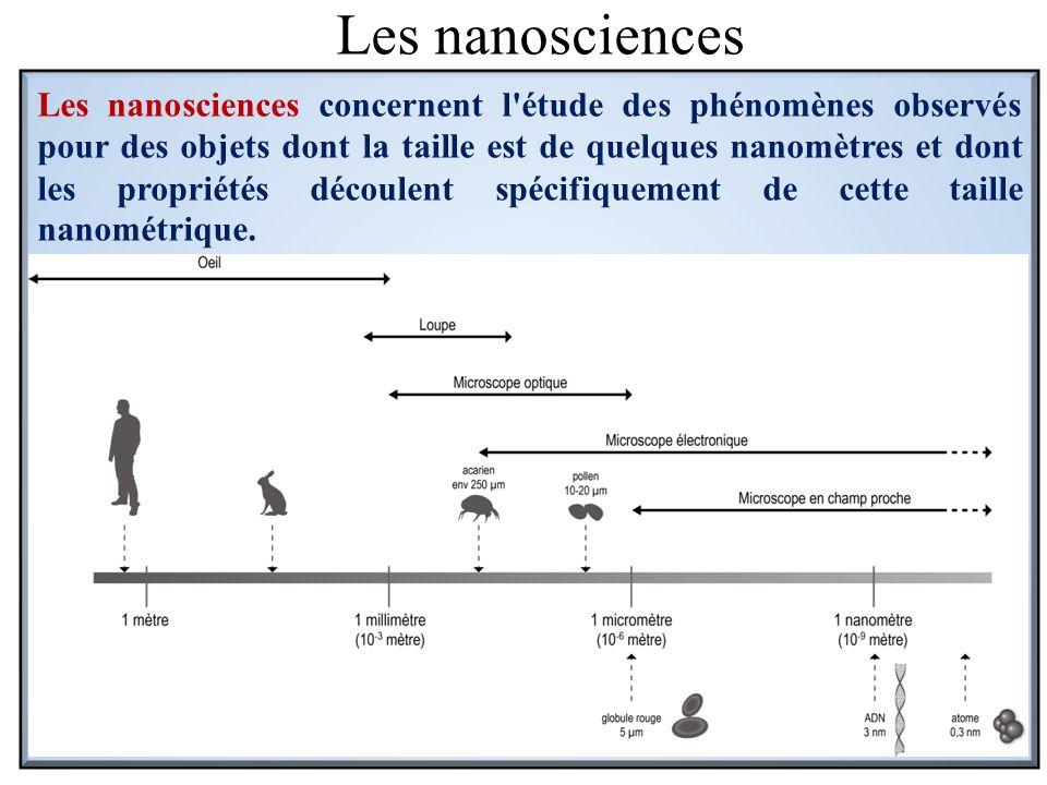 Les nanosciences Les nanosciences concernent l'étude des phénomènes observés pour des objets dont la taille est de quelques nanomètres et dont les pro