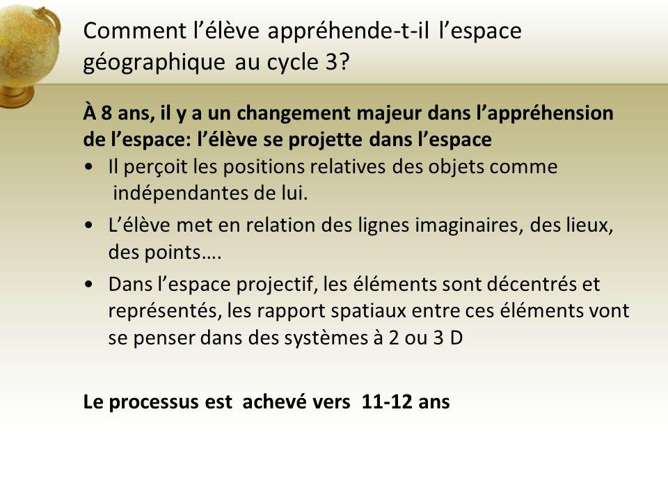 Des réponses délèves (circ-ien-strasbourg7) Dans une classe de CE2 - Où est-ce .