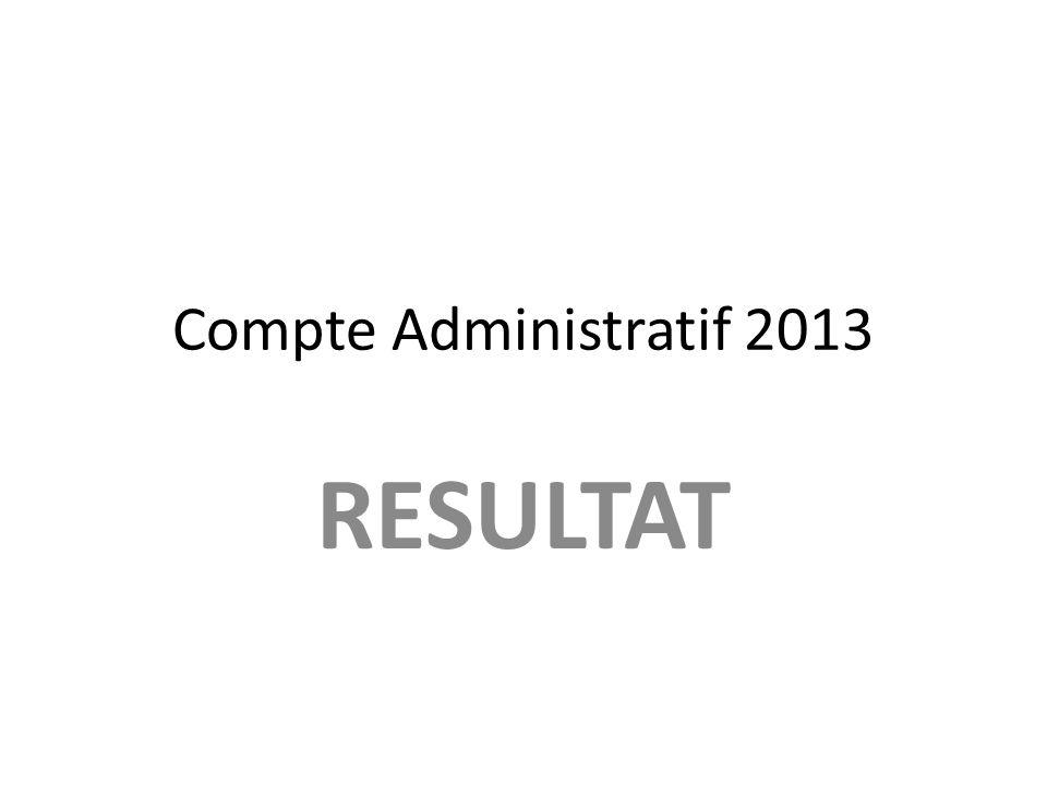 Compte Administratif 2013 RESULTAT