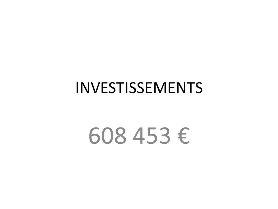 INVESTISSEMENTS 608 453