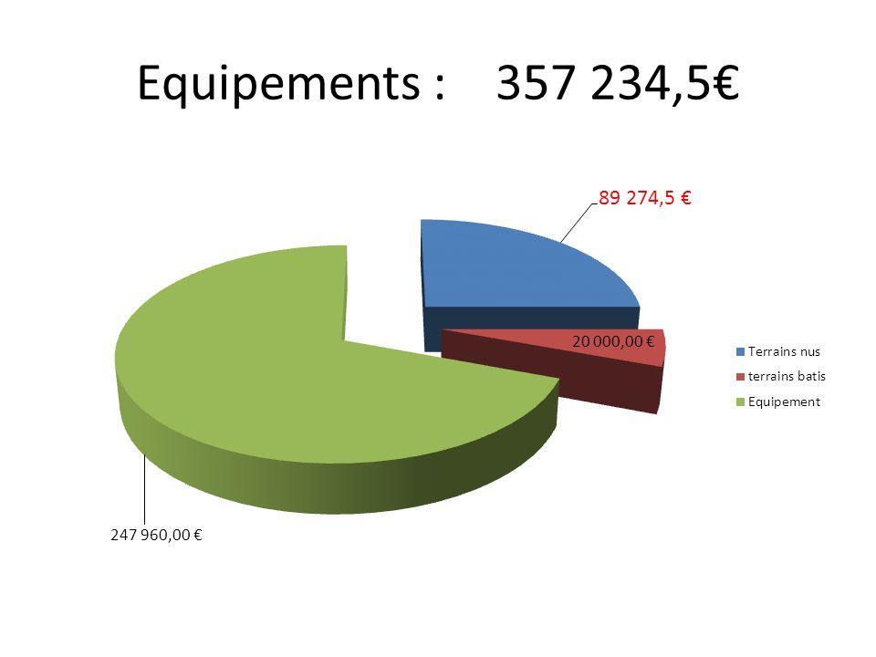 Equipements : 357 234,5