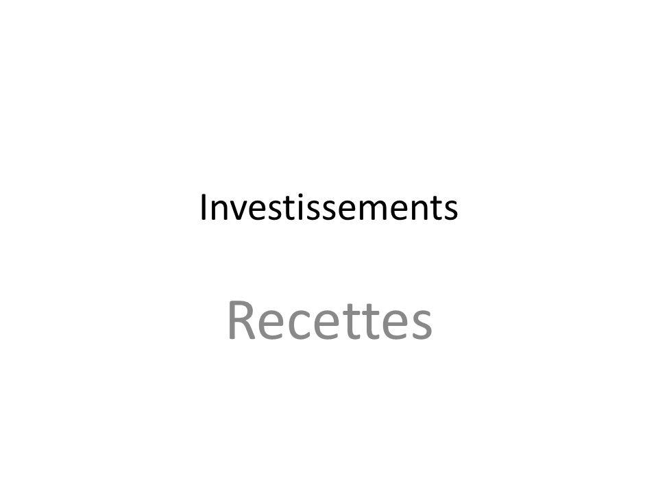 Investissements Recettes