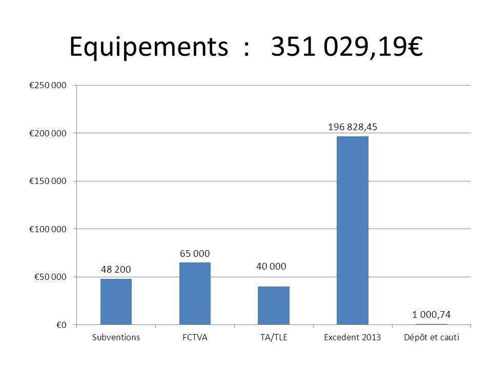 Equipements : 351 029,19