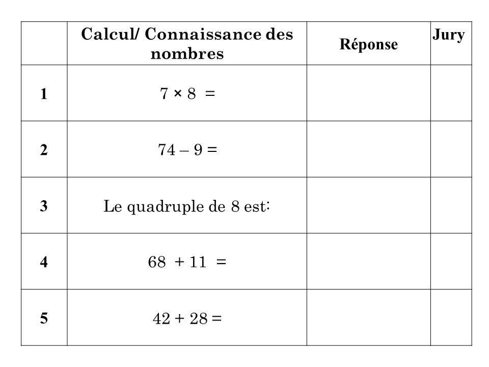 Calcul/ Connaissance des nombres Réponse Jury 1 7 × 8 = 2 74 – 9 = 3 Le quadruple de 8 est: 4 68 + 11 = 5 42 + 28 =