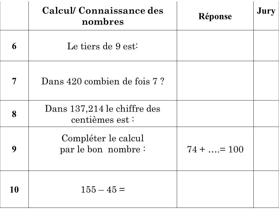 Calcul/ Connaissance des nombres Réponse Jury 6 Le tiers de 9 est: 7 Dans 420 combien de fois 7 ? 8 Dans 137,214 le chiffre des centièmes est : 9 Comp