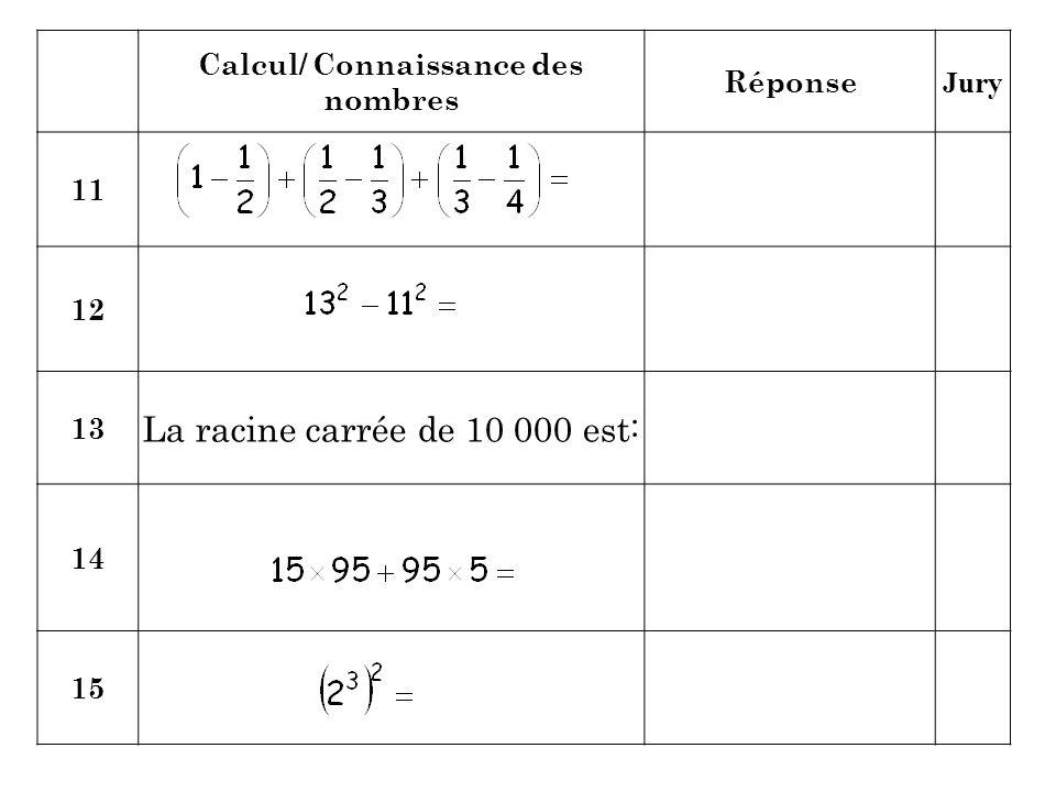 Calcul/ Connaissance des nombres Réponse Jury 11 12 13 La racine carrée de 10 000 est: 14 15