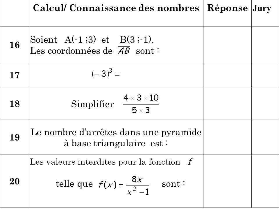 Calcul/ Connaissance des nombresRéponse Jury 16 Soient A(-1 ;3) et B(3 ;-1). Les coordonnées de sont : 17 18 Simplifier 19 Le nombre darrêtes dans une