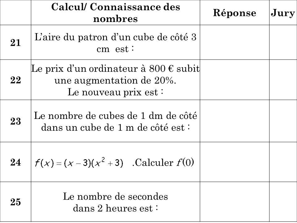 Calcul/ Connaissance des nombres RéponseJury 21 Laire du patron dun cube de côté 3 cm est : 22 Le prix dun ordinateur à 800 subit une augmentation de