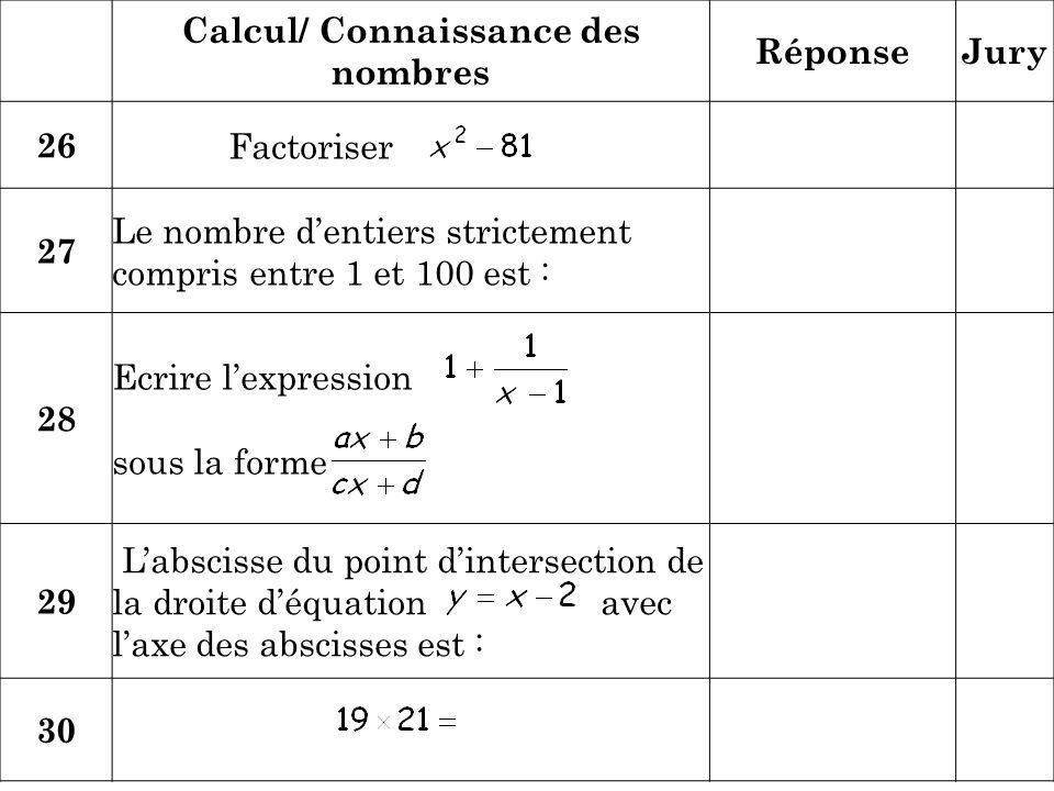 Calcul/ Connaissance des nombres RéponseJury 26 Factoriser 27 Le nombre dentiers strictement compris entre 1 et 100 est : 28 Ecrire lexpression sous l