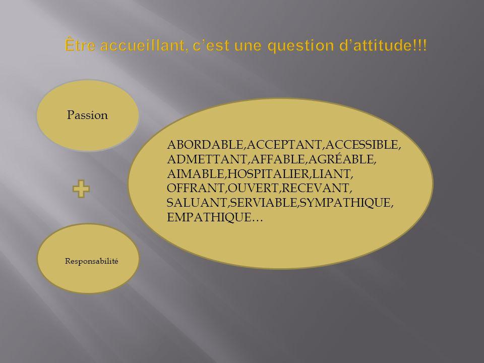 Responsabilité ABORDABLE,ACCEPTANT,ACCESSIBLE, ADMETTANT,AFFABLE,AGRÉABLE, AIMABLE,HOSPITALIER,LIANT, OFFRANT,OUVERT,RECEVANT, SALUANT,SERVIABLE,SYMPATHIQUE, EMPATHIQUE… Passion