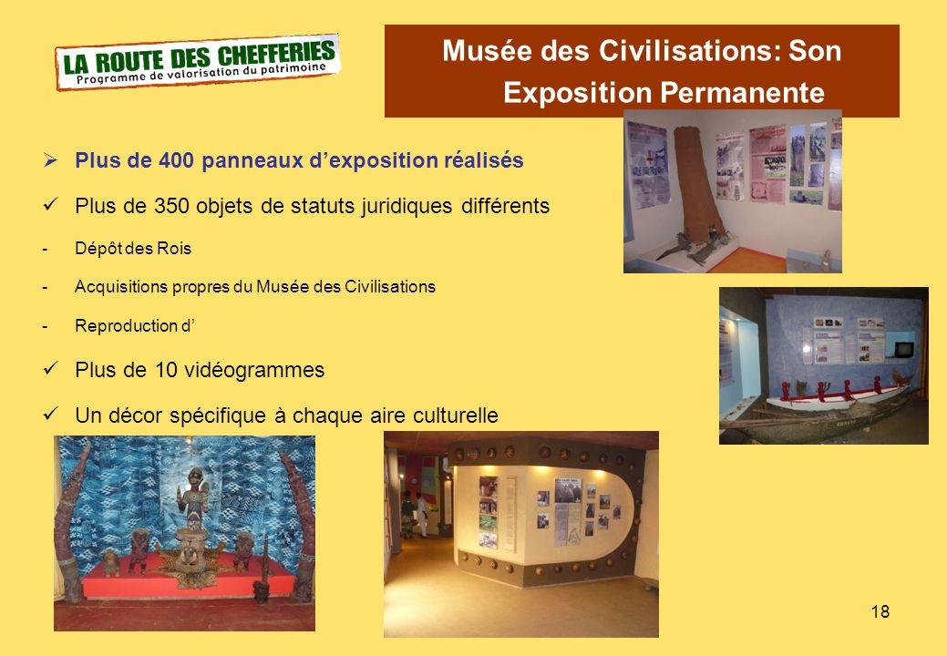 Musée des Civilisations: Son Exposition Permanente Plus de 400 panneaux dexposition réalisés Plus de 350 objets de statuts juridiques différents -Dépô