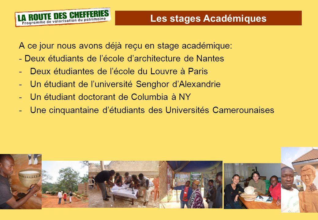 A ce jour nous avons déjà reçu en stage académique: - Deux étudiants de lécole darchitecture de Nantes -Deux étudiantes de lécole du Louvre à Paris -U