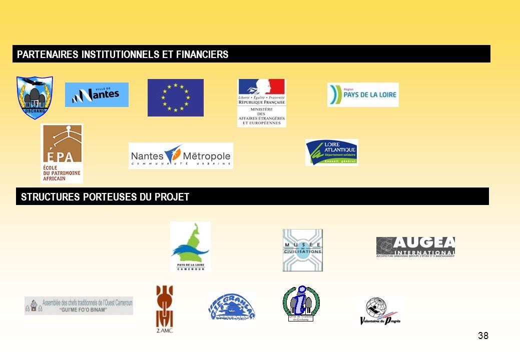 PARTENAIRES INSTITUTIONNELS ET FINANCIERS STRUCTURES PORTEUSES DU PROJET 38