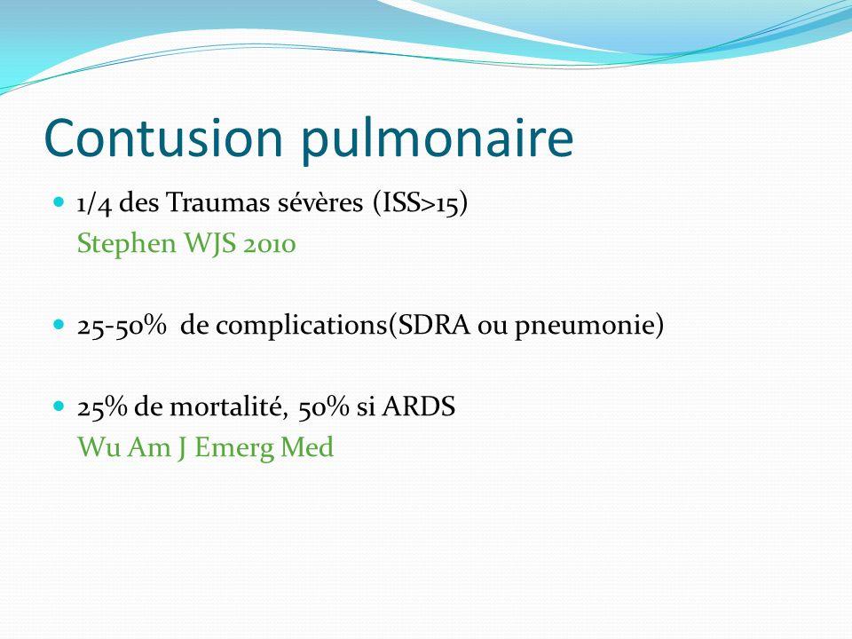 Physiopathologie Lacérations / ruptures membranes, hémorragie alvéolaire, œdème Médiateurs inflammatoires =>SDMV, SDRA Début retardé 24-48h/trauma Surinfection locale, lésions pariétales Krishnan Shock 2009