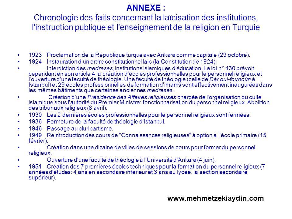 ANNEXE : Chronologie des faits concernant la laïcisation des institutions, l'instruction publique et l'enseignement de la religion en Turquie 1923Proc