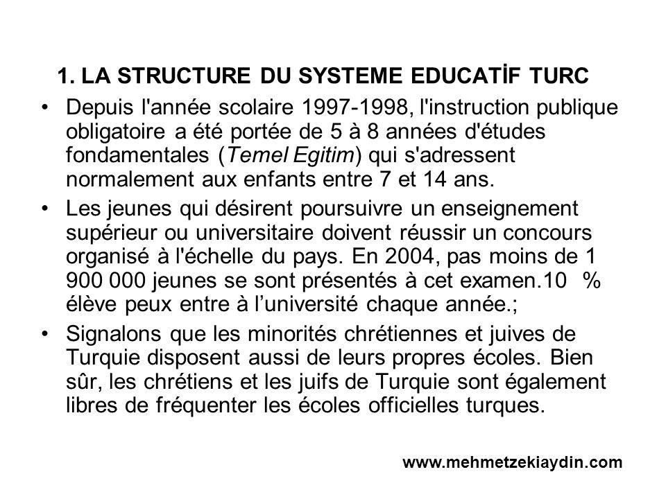 1. LA STRUCTURE DU SYSTEME EDUCATİF TURC Depuis l'année scolaire 1997-1998, l'instruction publique obligatoire a été portée de 5 à 8 années d'études f