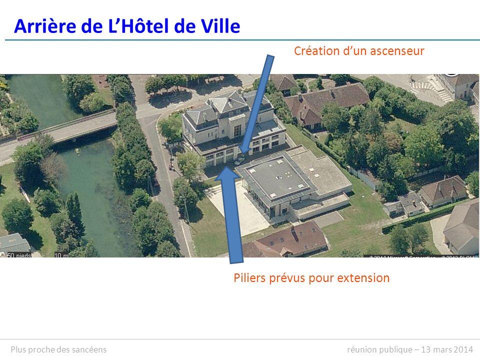Arrière de LHôtel de Ville Piliers prévus pour extension Création dun ascenseur réunion publique – 13 mars 2014Plus proche des sancéens