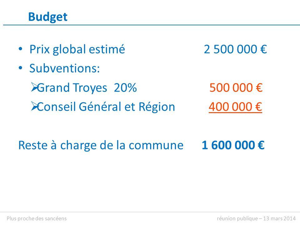 Budget Prix global estimé 2 500 000 Subventions: Grand Troyes 20% 500 000 Conseil Général et Région 400 000 Reste à charge de la commune 1 600 000 réunion publique – 13 mars 2014Plus proche des sancéens