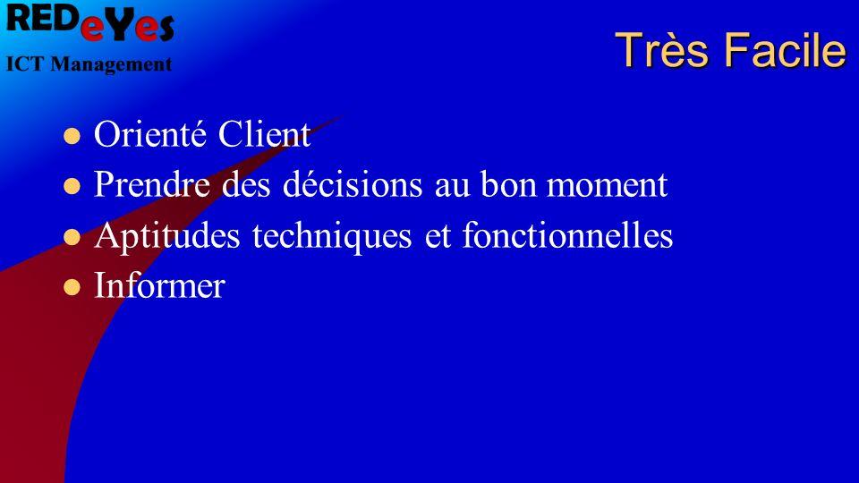 Orienté Client Prendre des décisions au bon moment Aptitudes techniques et fonctionnelles Informer Très Facile