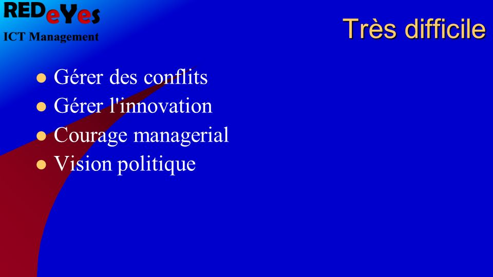 Gérer des conflits Gérer l'innovation Courage managerial Vision politique Très difficile