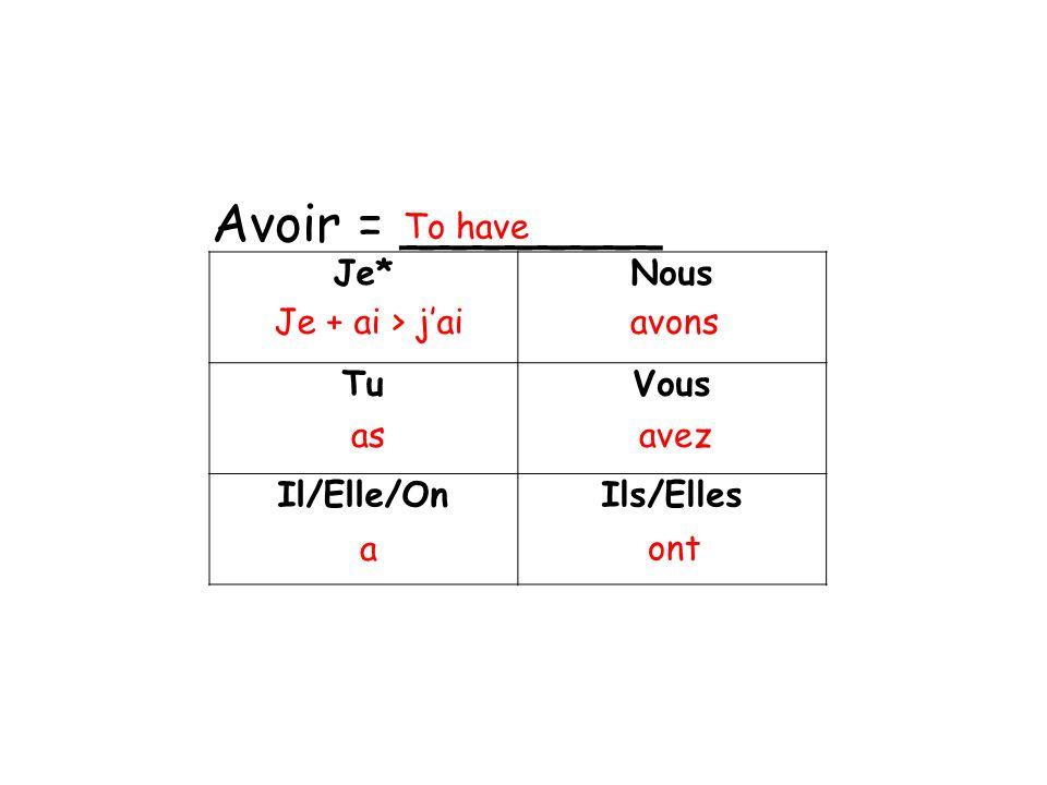 Je*Nous TuVous Il/Elle/OnIls/Elles Avoir = ________ To have Je + ai > jai as a avons avez ont