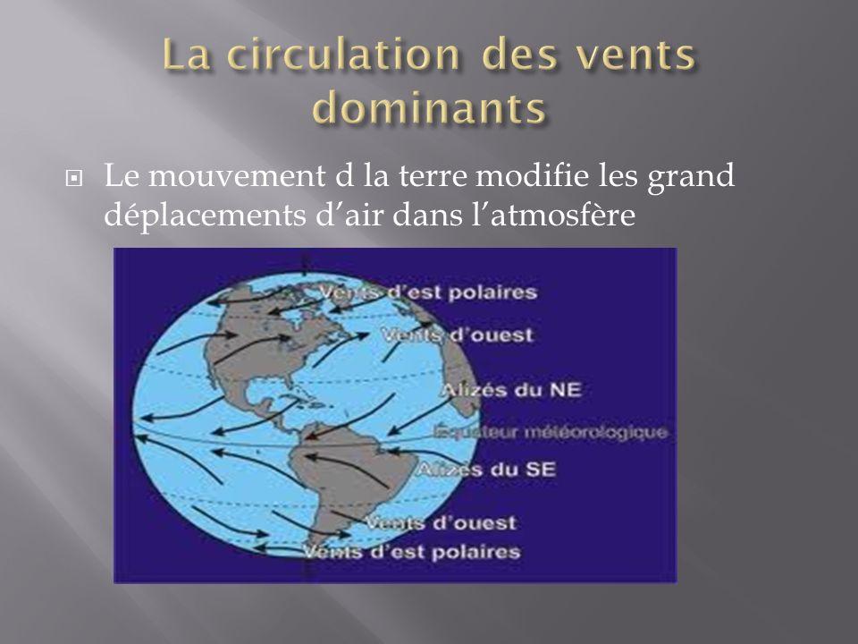 Le mouvement d la terre modifie les grand déplacements dair dans latmosfère