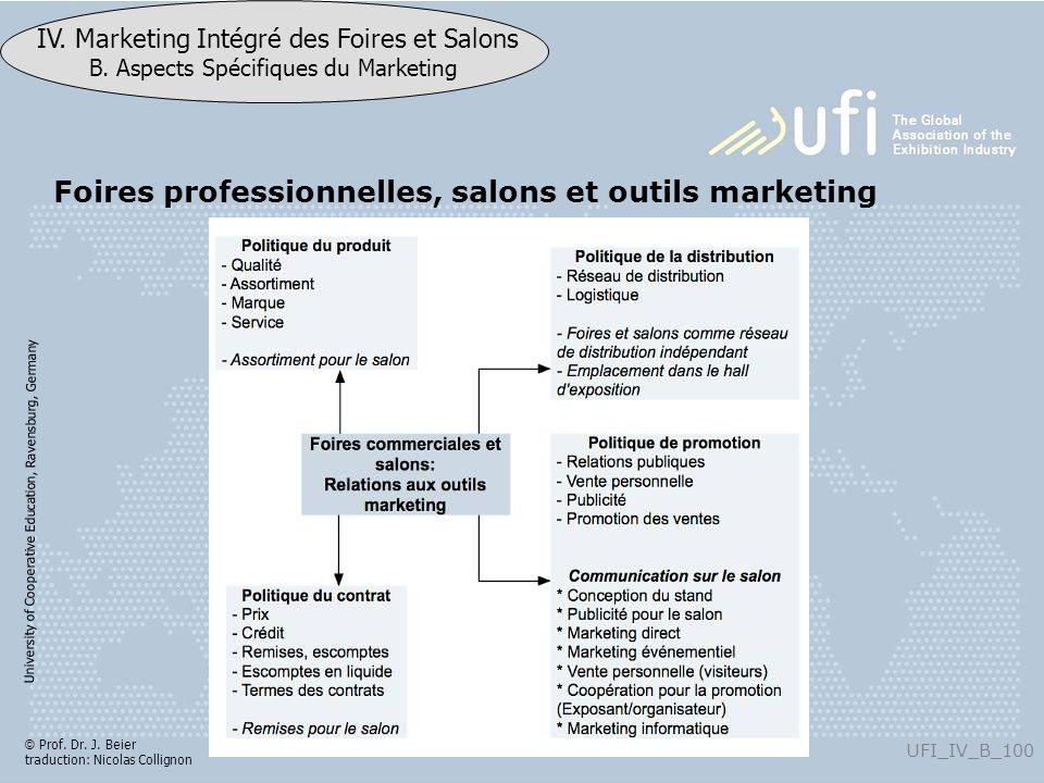 University of Cooperative Education, Ravensburg, Germany UFI_IV_B_100 IV. Marketing Intégré des Foires et Salons B. Aspects Spécifiques du Marketing ©