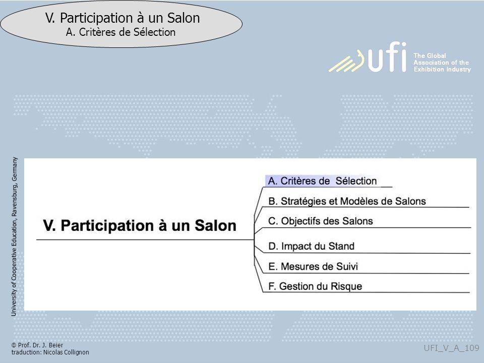 University of Cooperative Education, Ravensburg, Germany UFI_V_A_109 V. Participation à un Salon A. Critères de Sélection © Prof. Dr. J. Beier traduct