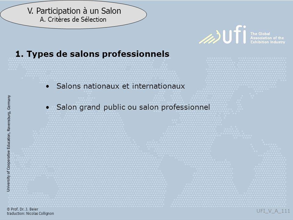 University of Cooperative Education, Ravensburg, Germany UFI_V_A_111 V. Participation à un Salon A. Critères de Sélection © Prof. Dr. J. Beier traduct
