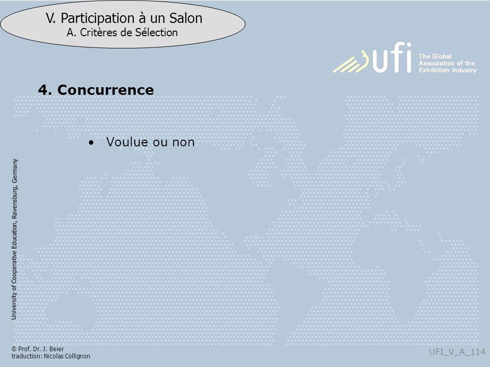 University of Cooperative Education, Ravensburg, Germany UFI_V_A_114 V. Participation à un Salon A. Critères de Sélection © Prof. Dr. J. Beier traduct