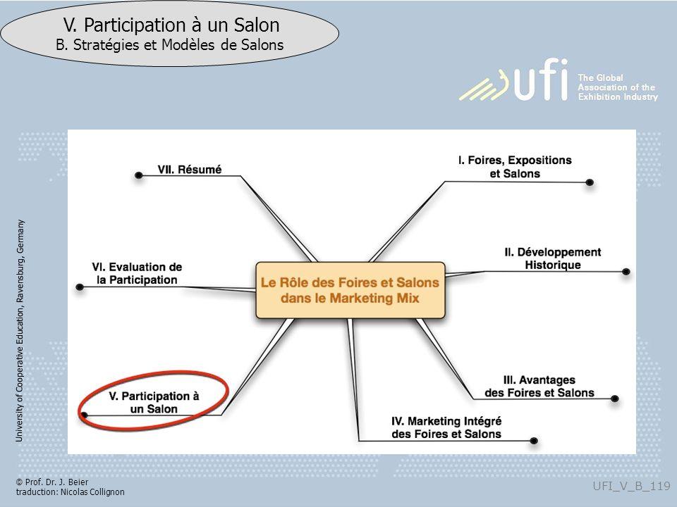 University of Cooperative Education, Ravensburg, Germany UFI_V_B_119 V. Participation à un Salon B. Stratégies et Modèles de Salons © Prof. Dr. J. Bei