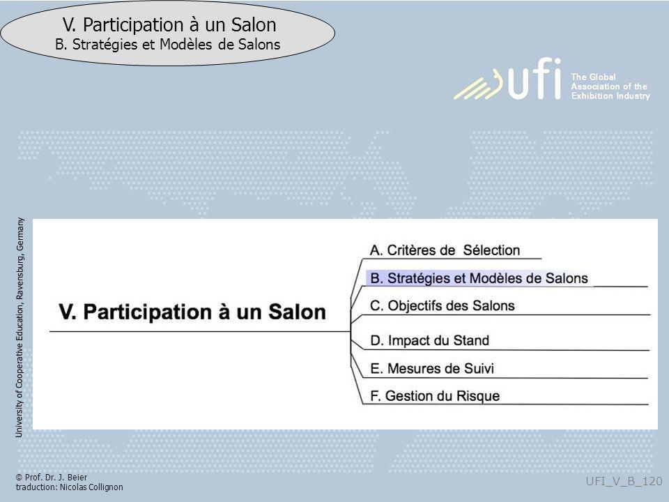 University of Cooperative Education, Ravensburg, Germany UFI_V_B_120 V. Participation à un Salon B. Stratégies et Modèles de Salons © Prof. Dr. J. Bei