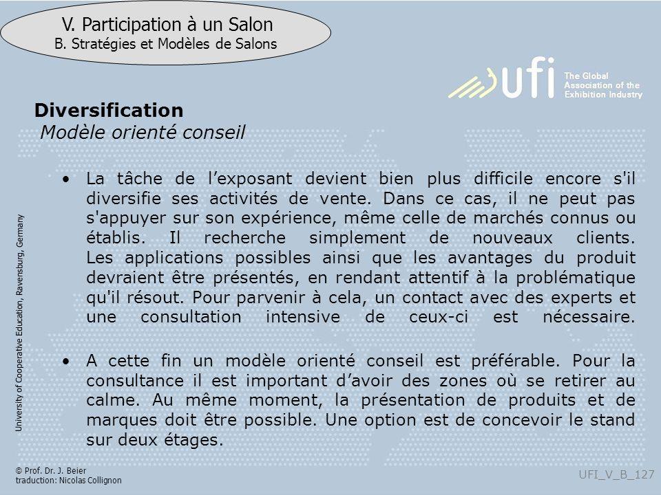 University of Cooperative Education, Ravensburg, Germany UFI_V_B_127 V. Participation à un Salon B. Stratégies et Modèles de Salons © Prof. Dr. J. Bei