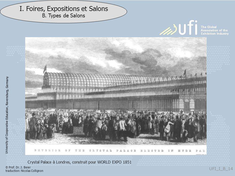 University of Cooperative Education, Ravensburg, Germany UFI_I_B_14 I. Foires, Expositions et Salons B. Types de Salons © Prof. Dr. J. Beier traductio