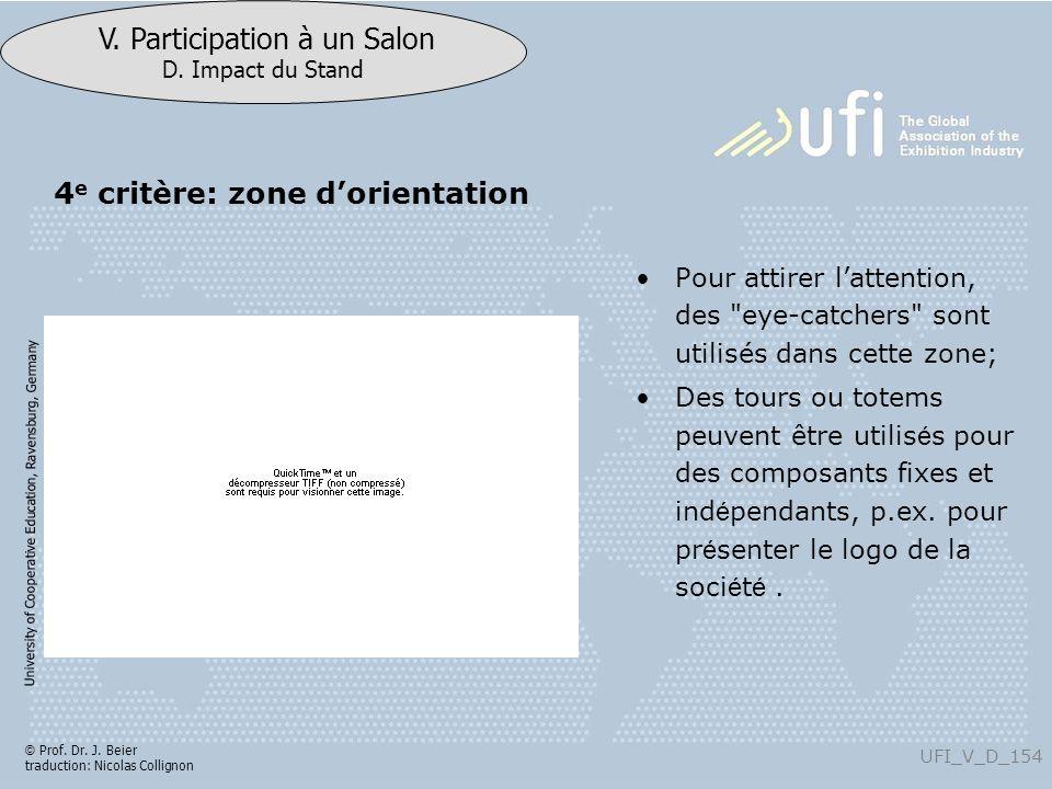 University of Cooperative Education, Ravensburg, Germany UFI_V_D_154 V. Participation à un Salon D. Impact du Stand © Prof. Dr. J. Beier traduction: N