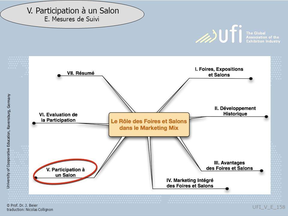 University of Cooperative Education, Ravensburg, Germany UFI_V_E_158 V. Participation à un Salon E. Mesures de Suivi © Prof. Dr. J. Beier traduction: