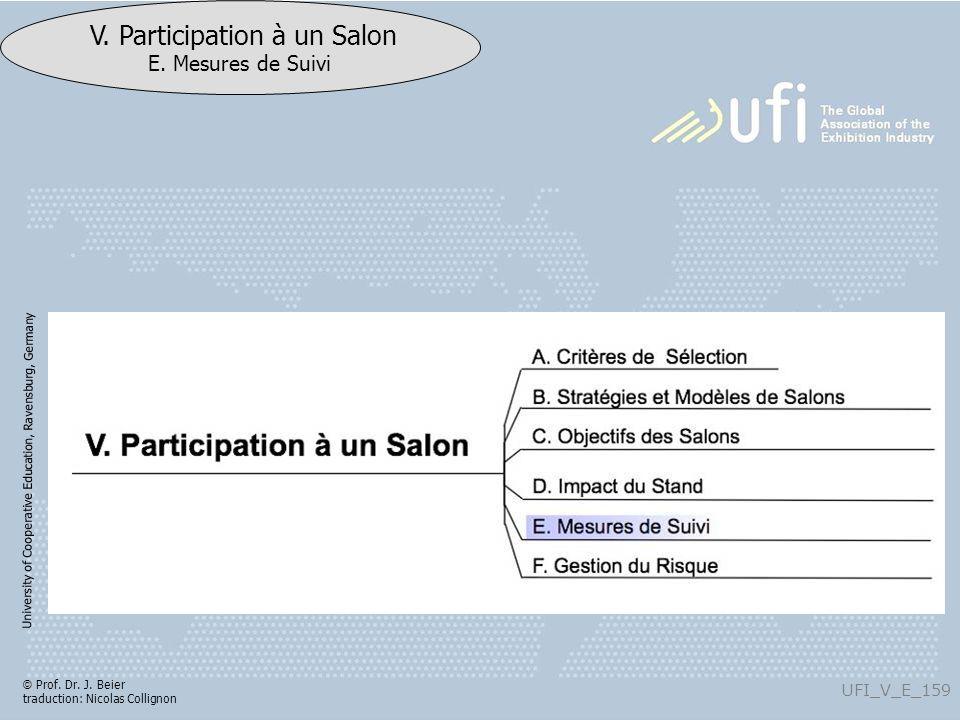 University of Cooperative Education, Ravensburg, Germany UFI_V_E_159 V. Participation à un Salon E. Mesures de Suivi © Prof. Dr. J. Beier traduction: