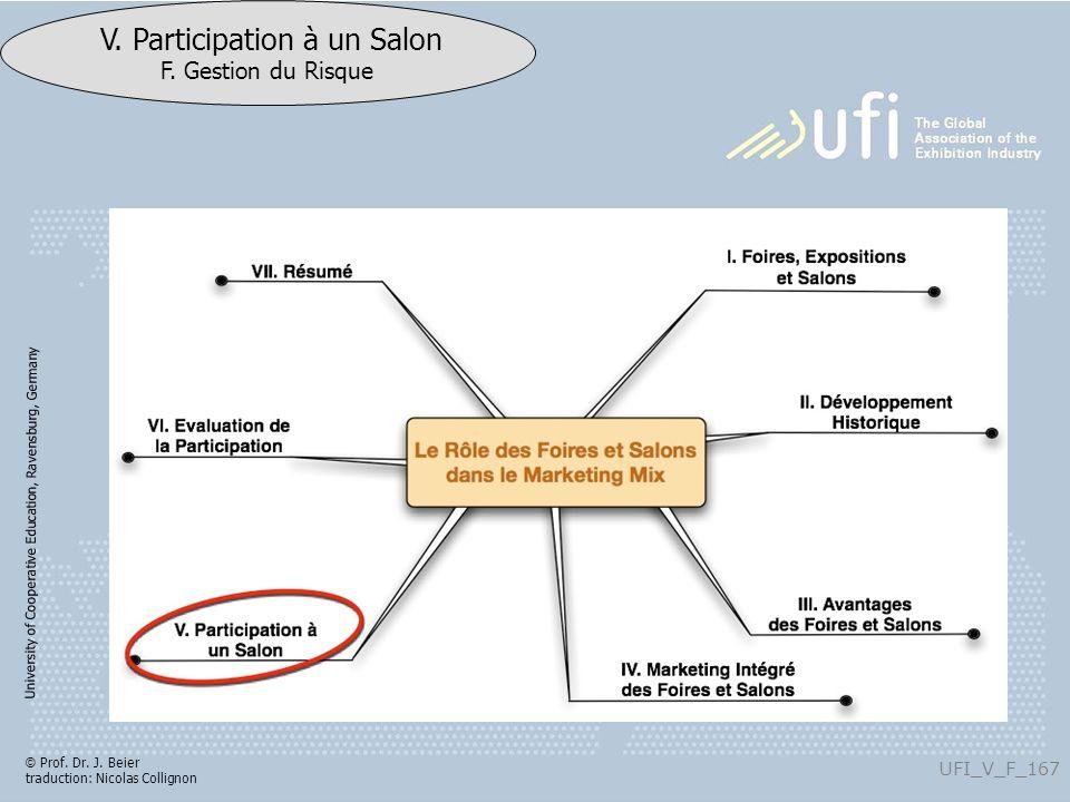 University of Cooperative Education, Ravensburg, Germany UFI_V_F_167 V. Participation à un Salon F. Gestion du Risque © Prof. Dr. J. Beier traduction: