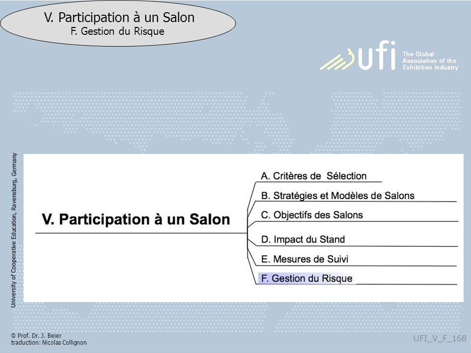 University of Cooperative Education, Ravensburg, Germany UFI_V_F_168 V. Participation à un Salon F. Gestion du Risque © Prof. Dr. J. Beier traduction: