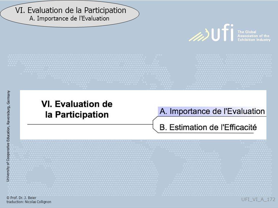University of Cooperative Education, Ravensburg, Germany UFI_VI_A_172 VI. Evaluation de la Participation A. Importance de l'Evaluation © Prof. Dr. J.