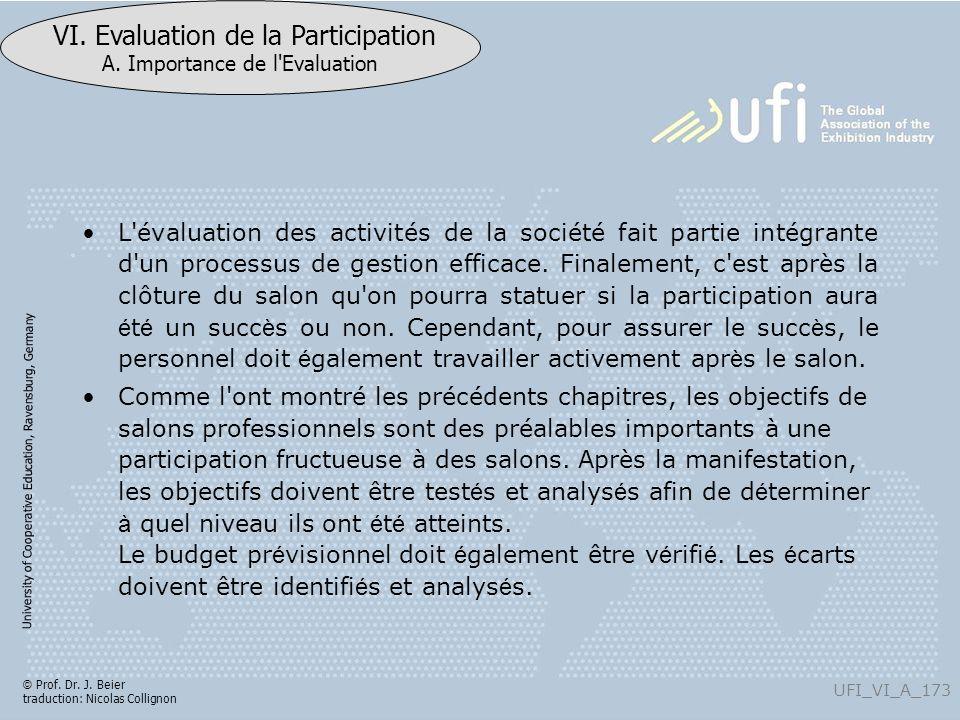 University of Cooperative Education, Ravensburg, Germany UFI_VI_A_173 VI. Evaluation de la Participation A. Importance de l'Evaluation © Prof. Dr. J.