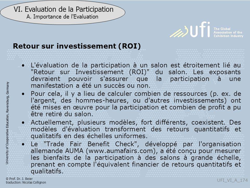 University of Cooperative Education, Ravensburg, Germany UFI_VI_A_174 VI. Evaluation de la Participation A. Importance de l'Evaluation © Prof. Dr. J.