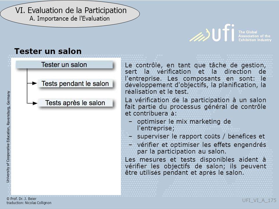 University of Cooperative Education, Ravensburg, Germany UFI_VI_A_175 VI. Evaluation de la Participation A. Importance de l'Evaluation © Prof. Dr. J.
