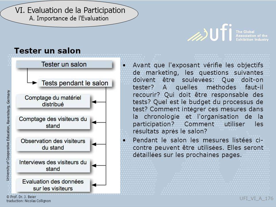 University of Cooperative Education, Ravensburg, Germany UFI_VI_A_176 VI. Evaluation de la Participation A. Importance de l'Evaluation © Prof. Dr. J.
